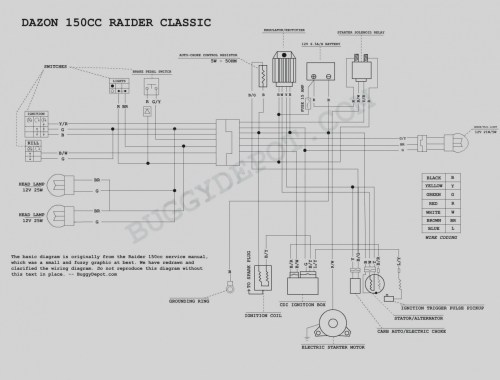 small resolution of tao tao 125cc go kart wiring diagram trusted wiring diagram rh dafpods co