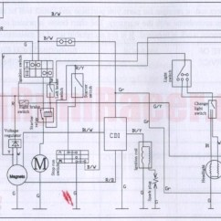 Lifan 110 Cdi Wiring Diagram Msd 6al Ford Loncin Atv  For Free