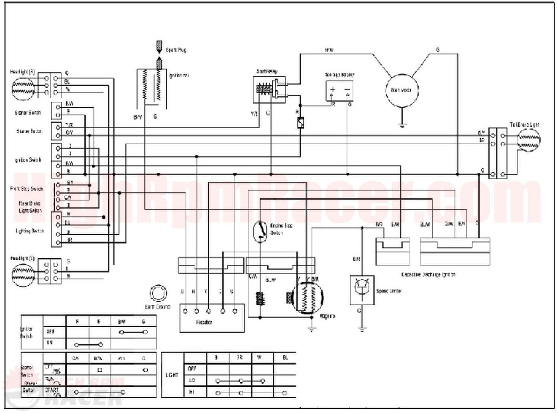[DIAGRAM] Kazuma Falcon 110 Wiring Diagram FULL Version HD Quality Wiring Diagram - LIVRELECTURE.BEATAPRIMAVERA.IT