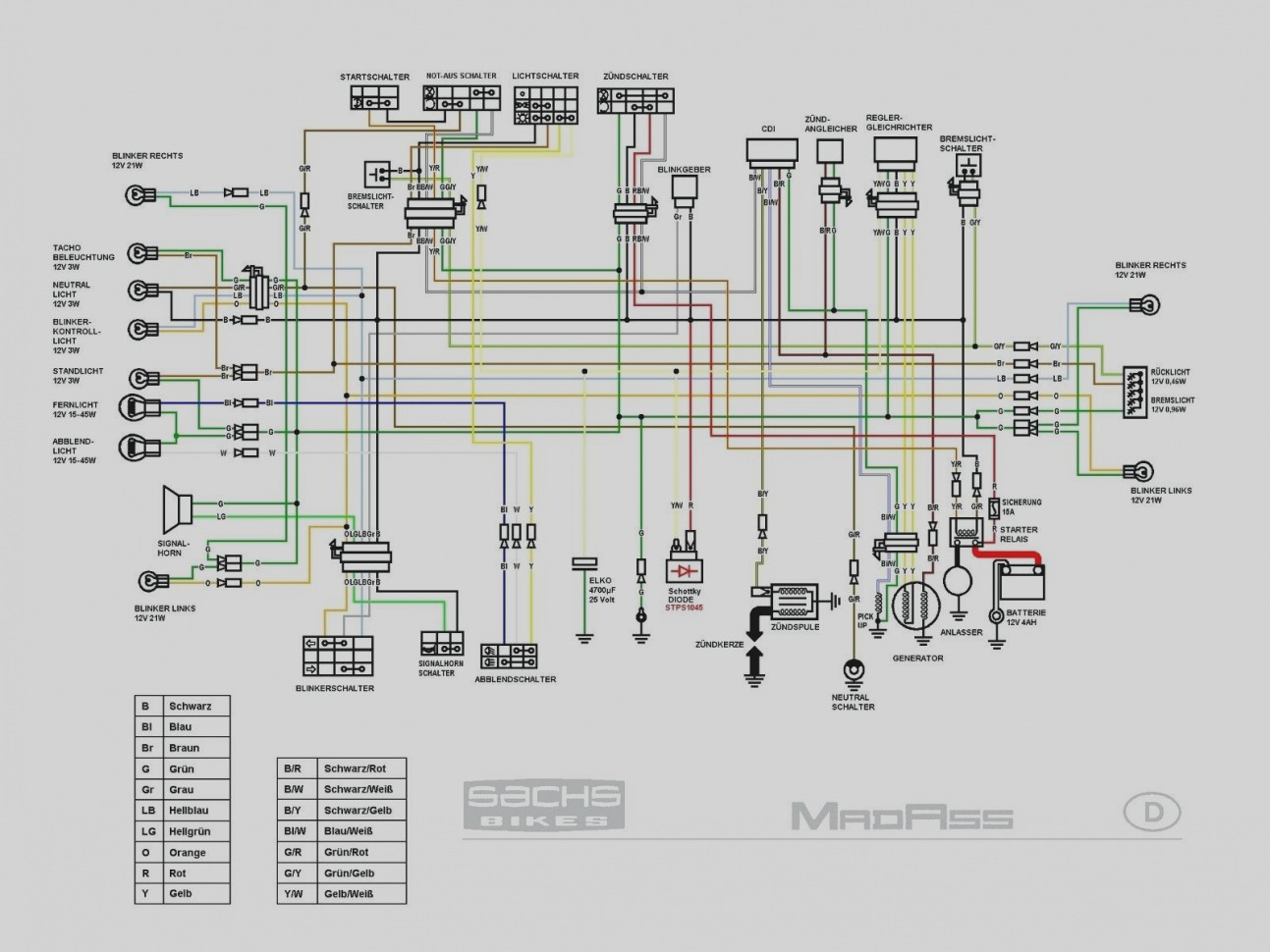 taotao 49cc scooter wiring diagram 2001 nissan frontier for jonway gy6 50cc