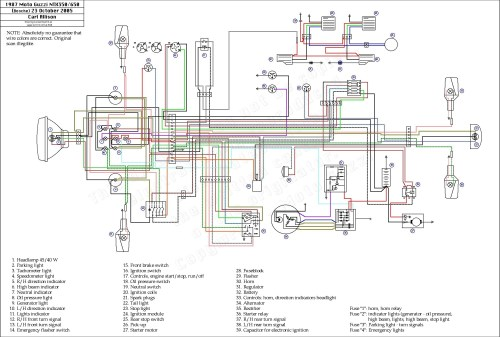 small resolution of saty atv with remote wiring wire management wiring diagram 110cc atv wiring diagram remote wiring