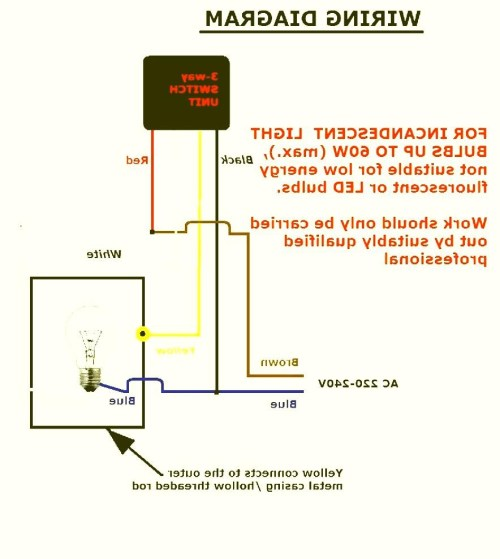 small resolution of affordable cool sdrh org touch switch for lamps with wiring diagram touch sensor floor lamp unique wiring with lamp circuit diagram