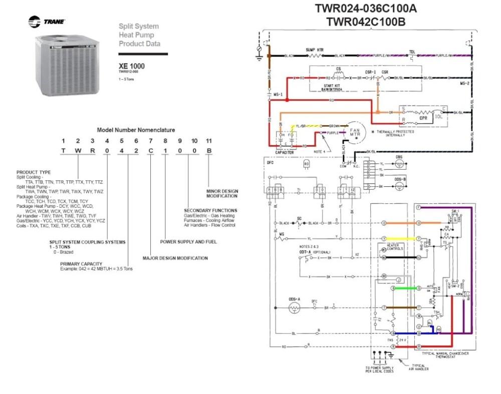 medium resolution of trane heat pump wire diagram wiring diagram third leveltrane heat pump thermostat wiring diagram simple wiring