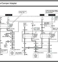 slide camper wiring diagram on shovelhead oil line routing diagram camper frame  [ 1024 x 811 Pixel ]