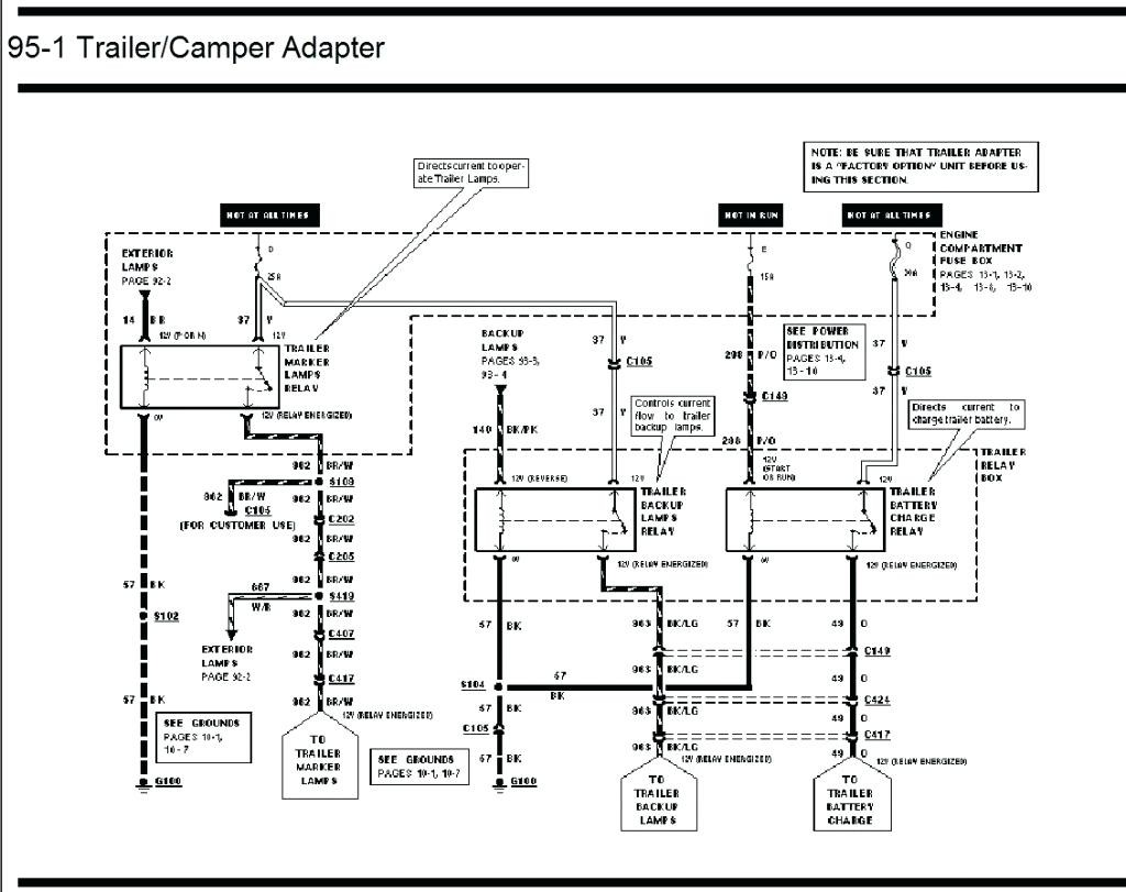 rv converter wiring diagram basic human digestive system tail light new holland l185