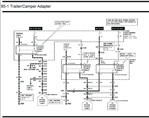 small resolution of  slide camper wiring diagram on shovelhead oil line routing diagram camper frame