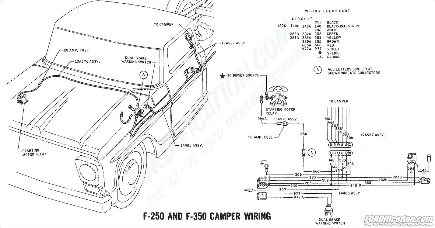 Camper Wiring Harness - Wiring Diagrams Hidden on