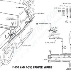 Coachman Pastiche Wiring Diagram 2005 Ford Escape 3 0 Caravan Best Library Lance Truck Camper Schematics Plug 2000