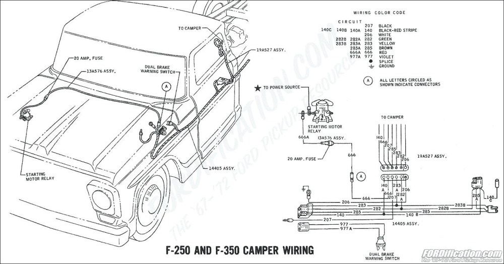 medium resolution of cascade truck camper wiring diagram 1991 example electrical circuit u2022 rh labs labs4