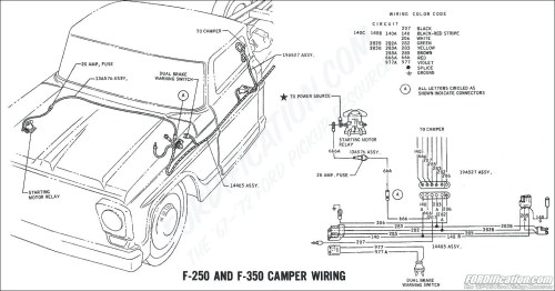 small resolution of cascade truck camper wiring diagram 1991 example electrical circuit u2022 rh labs labs4