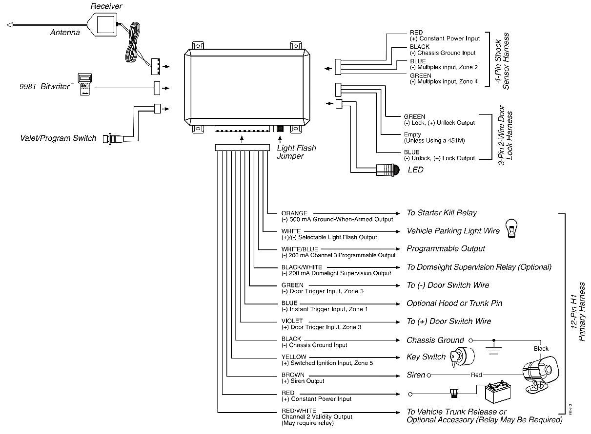 vehicle wiring diagrams uk honeywell wifi outdoor waiting for update dodge alarm diagram library