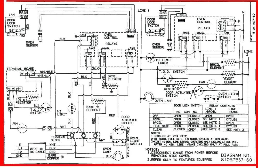 medium resolution of bently nevada 3500 wiring diagram data diagram schematic bently nevada proximitor wiring diagram bently nevada 3500