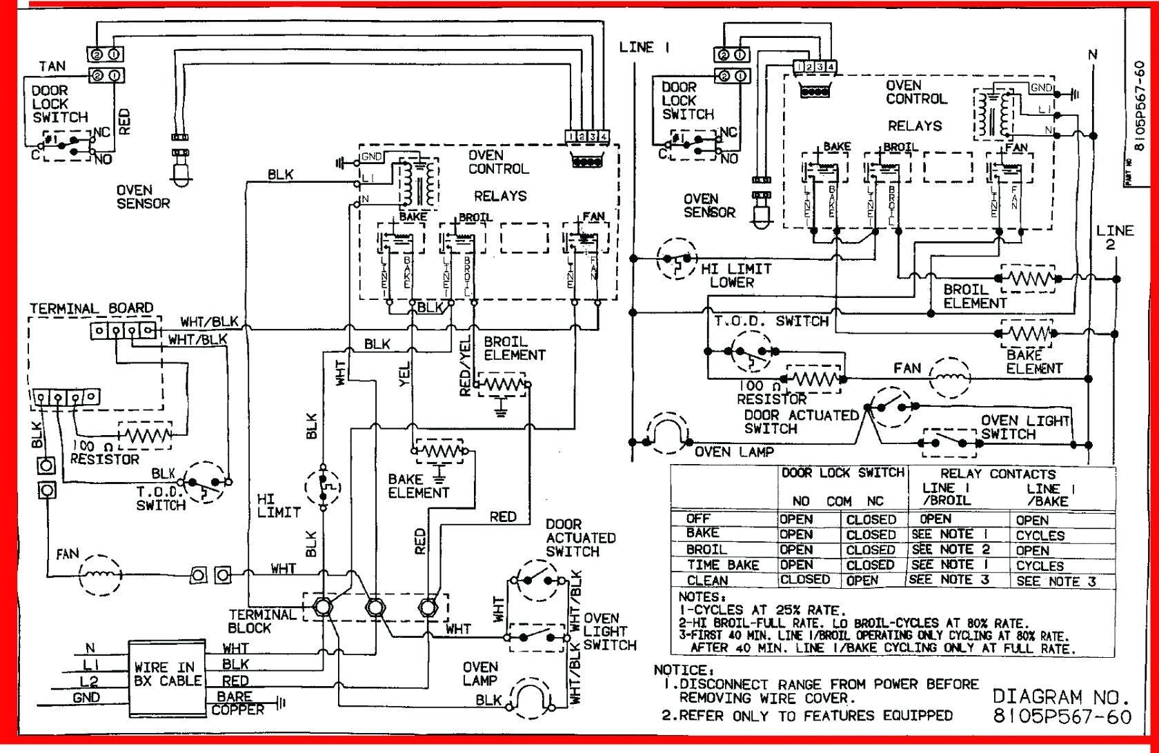 hight resolution of bently nevada 3500 wiring diagram data diagram schematic bently nevada proximitor wiring diagram bently nevada 3500