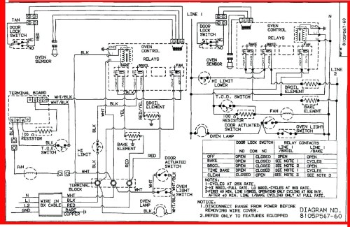 small resolution of bently nevada 3500 wiring diagram data diagram schematic bently nevada proximitor wiring diagram bently nevada 3500