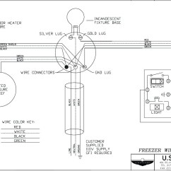 Norton Commando Wiring Diagram 7 Pin Trailer Plug Toyota Capillary Thermostat Wire