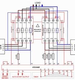 garage subpanel wiring diagram [ 950 x 943 Pixel ]