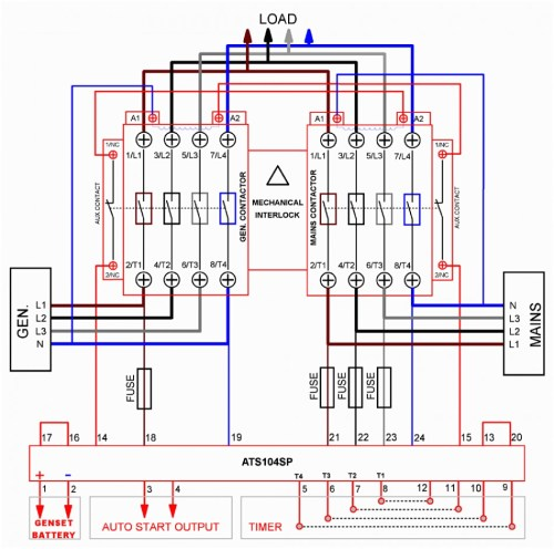 small resolution of generous subpanel detached wiring diagram ideas electrical inside sub panel