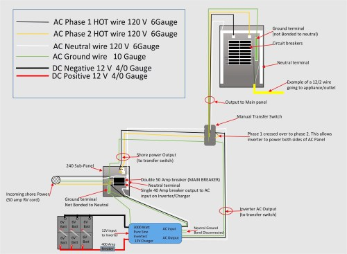 small resolution of 100 amp detached sub panel wiring diagram