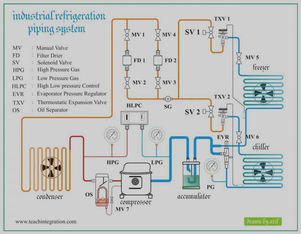 hight resolution of wiring diagram for copeland compressor wiring diagram image