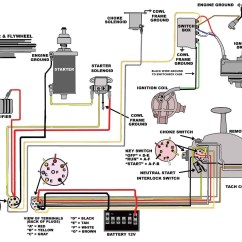 1979 Mercury 150 Hp Outboard Wiring Diagram Clarion Stereo 70 Tach Free Download