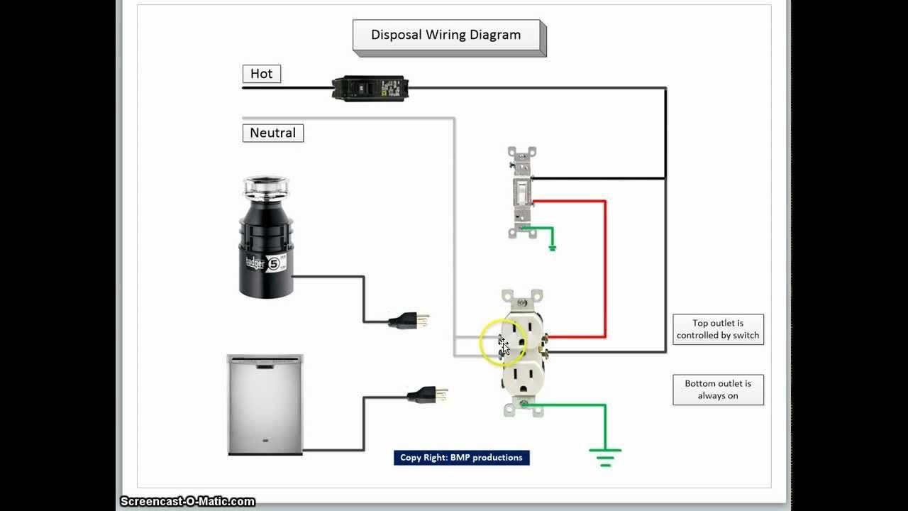 garbage disposal installation diagram wiring diagram