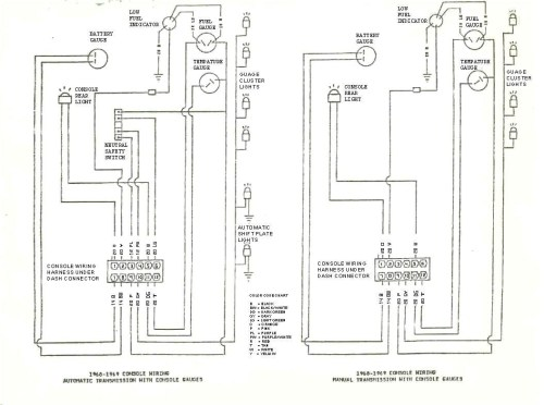 small resolution of 1969 mustang fuse wiring diagram