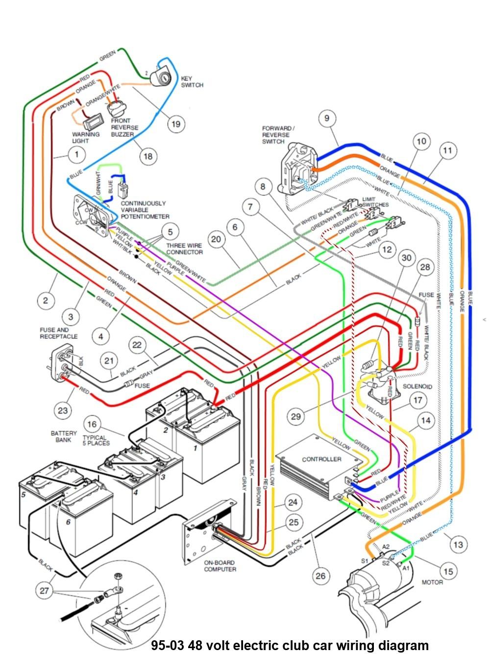 1997 electric club car golf cart wiring diagram Bad Boy Golf Cart Battery Wiring Diagram medium resolution of 94 club car wiring diagram wiring library rh 97 bloxhuette de 48 volt