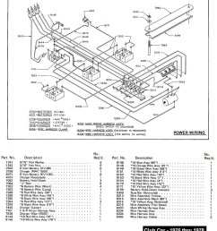 1979 club car schematic diagram wiring diagrams favorites 1979 club car schematic [ 1000 x 1141 Pixel ]