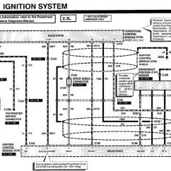 95 Ford Ranger Fuse Diagram 1996 Parts 2 3l Engine Wiring Library
