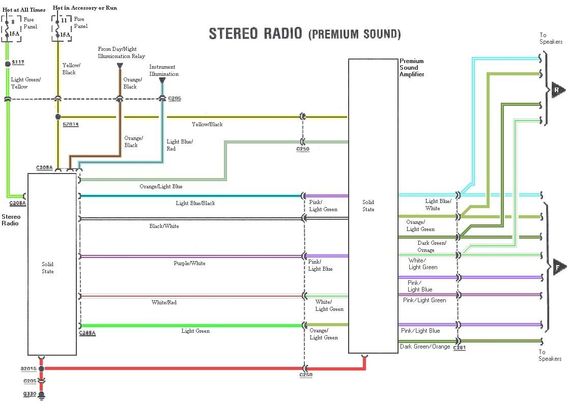 1994 Ford Explorer Wiring Diagrams