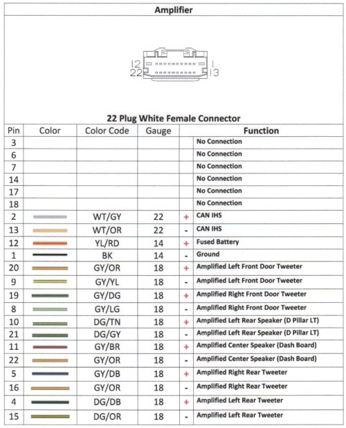 small resolution of 1998 dodge ram stereo wiring diagram house wiring diagram symbols u2022 98 dodge dakota transmission