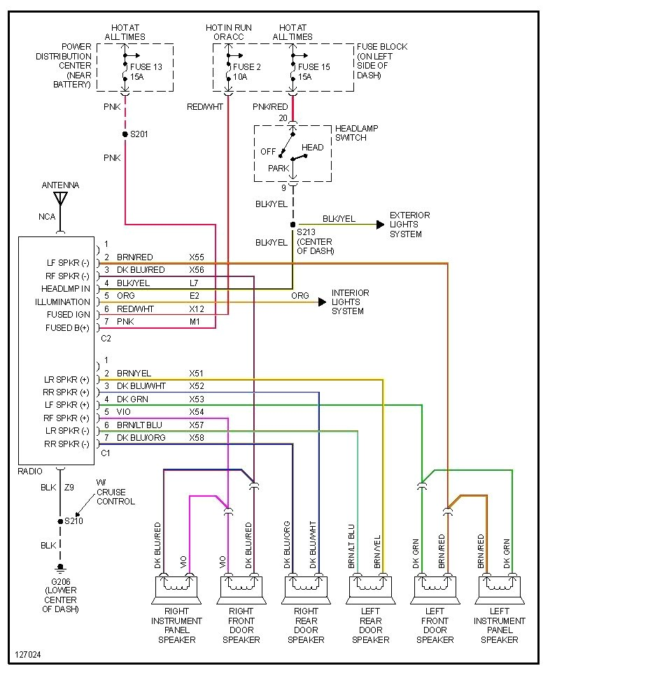 hight resolution of 1999 dodge dakota fuse box diagram