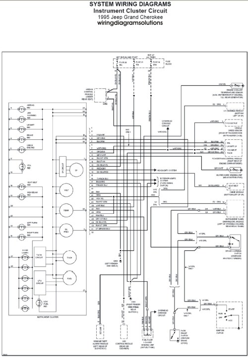 small resolution of 1995 jeep grand cherokee stereo wiring diagram for to wiring diagram 2011 jeep grand cherokee wiring