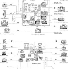 Instrument Junction Box Wiring Diagram Brain Blank Template 94 Toyota Camry Trusted