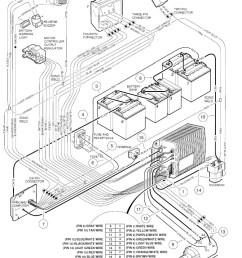 club car 48v wiring diagram wiring diagrams isuzu npr tail light wiring diagram 1999 club car [ 781 x 1023 Pixel ]
