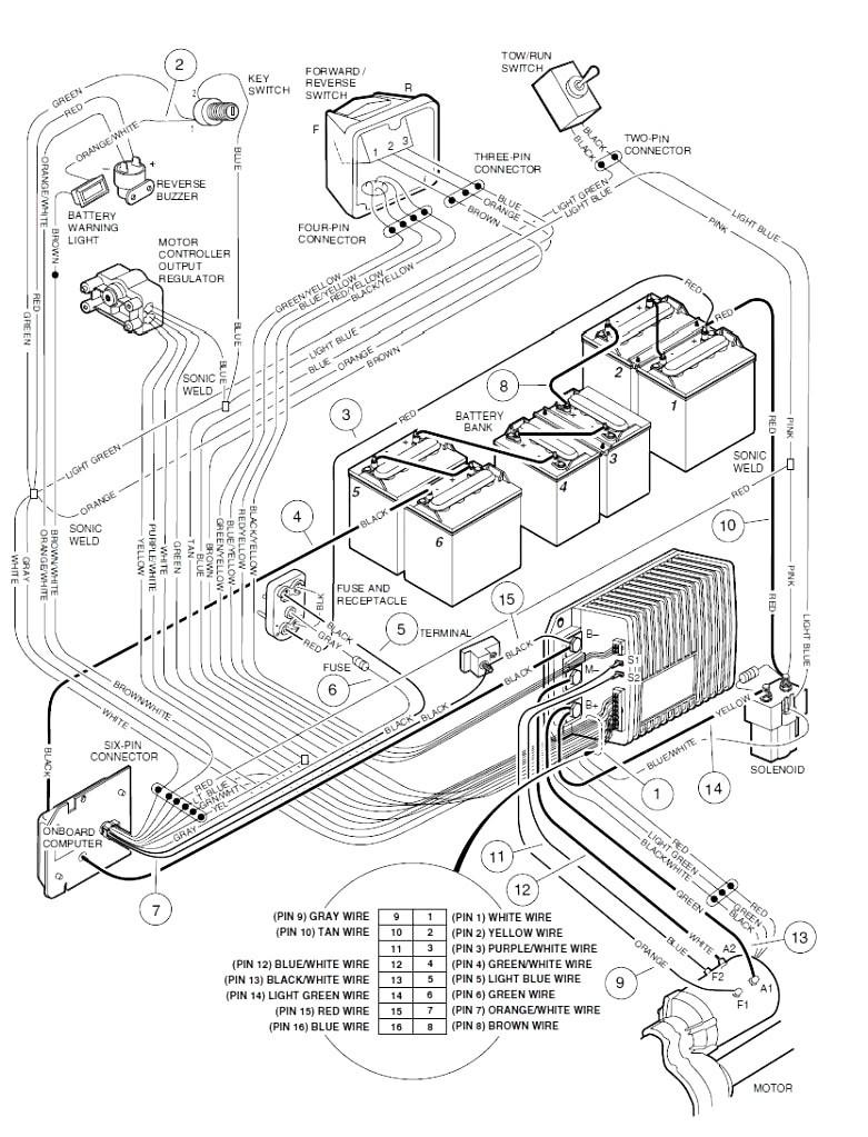 medium resolution of club car 48v wiring diagram wiring diagrams isuzu npr tail light wiring diagram 1999 club car