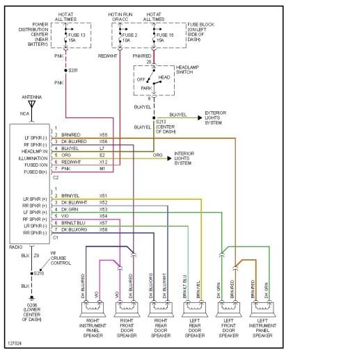 small resolution of 2000 dodge grand caravan wiring schematic detailed schematics diagram rh highcliffemedicalcentre com 2004 dodge grand caravan