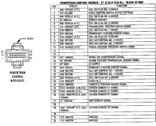 small resolution of dodge durango stereo wiring diagram 1999 2000