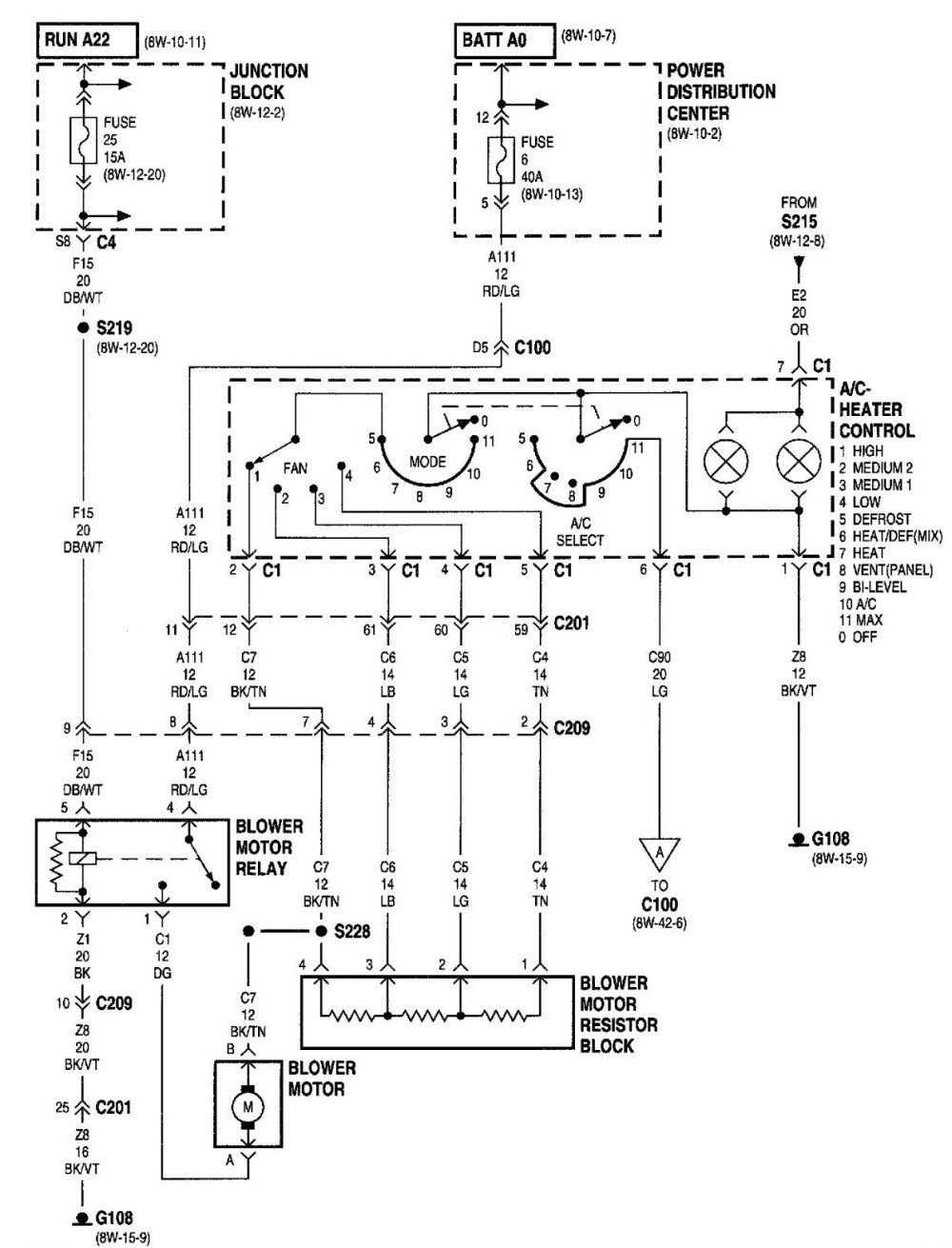 medium resolution of distributorless ignition wiring diagram jeep