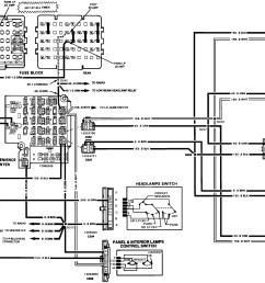 88 98 chevy radio wiring diagram u2022 wiring diagram for free 98 chevy truck wiring diagram [ 1808 x 1200 Pixel ]