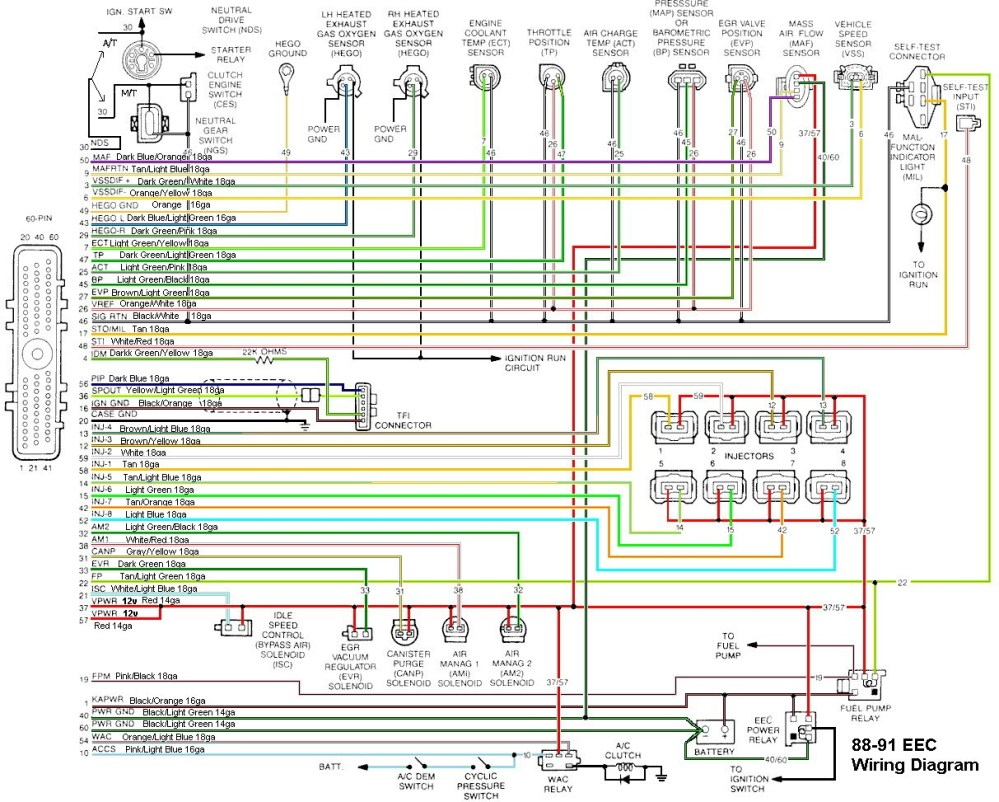 medium resolution of 2004 ford f 150 stereo wiring harness complete diagrams