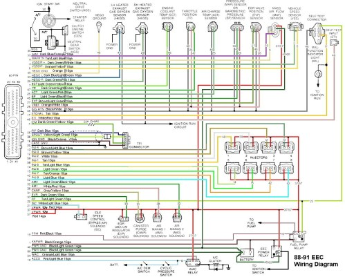 small resolution of 2004 ford f 150 stereo wiring harness complete diagrams