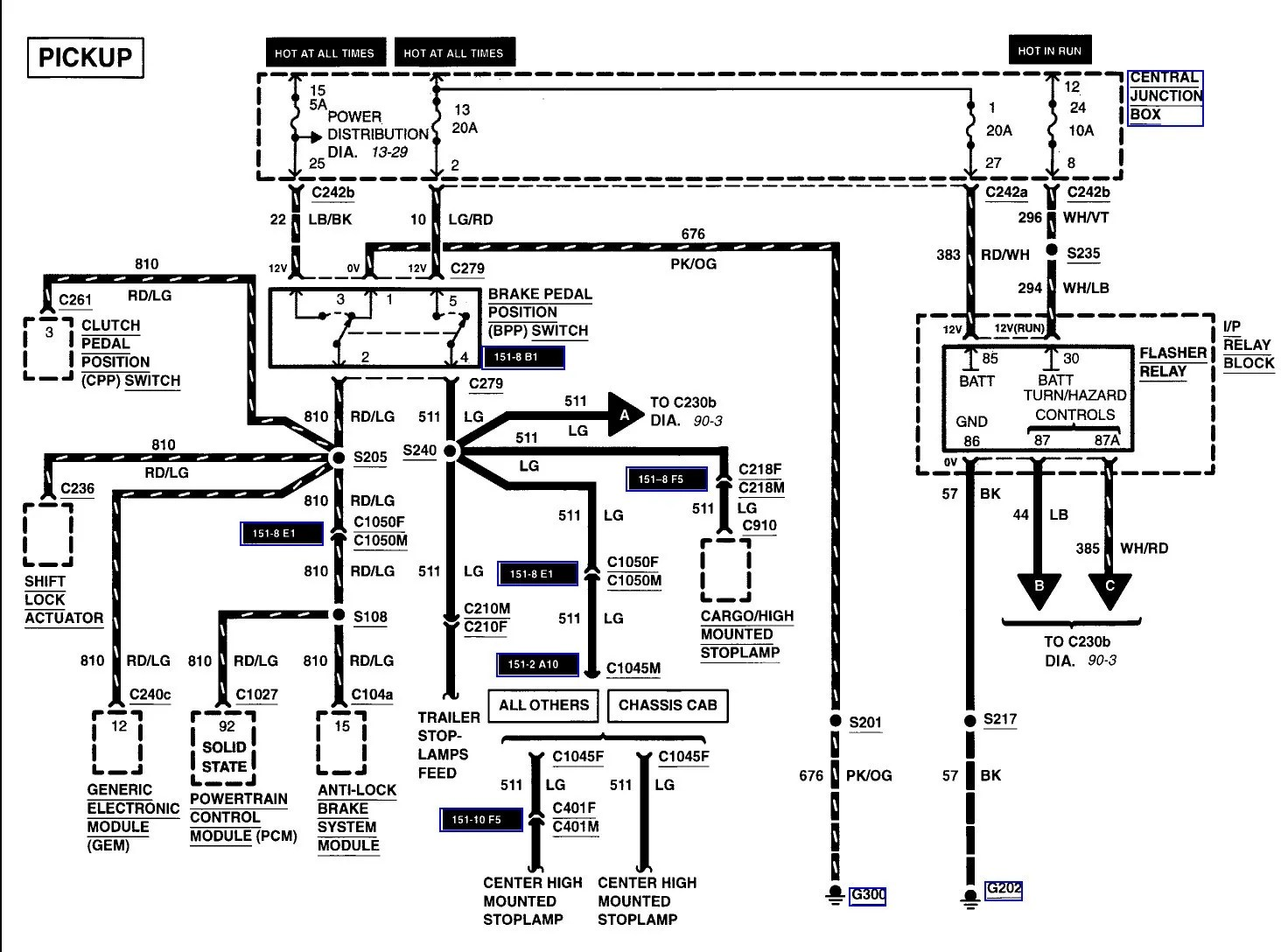 hight resolution of 1995 f350 wiring diagram schematic diagram database 1995 ford f 250 diesel