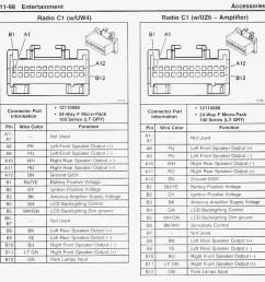 best 2006 silverado wiring diagram radio stylesync me 2005 chevy harness 2002 avalanche  [ 967 x 990 Pixel ]