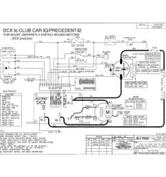 wiring diagram ez go rxv readingrat net stuning golf cart ezgo gas 2002 club car  [ 1024 x 1024 Pixel ]