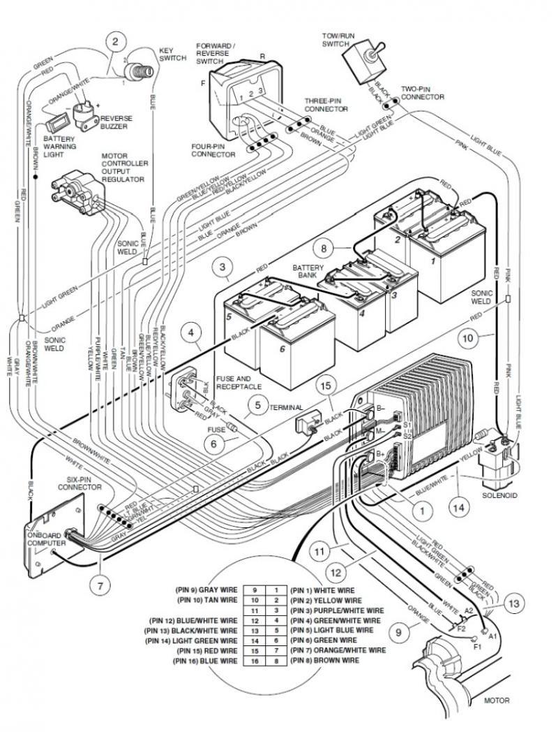 2004 club car wiring diagram wiring diagram