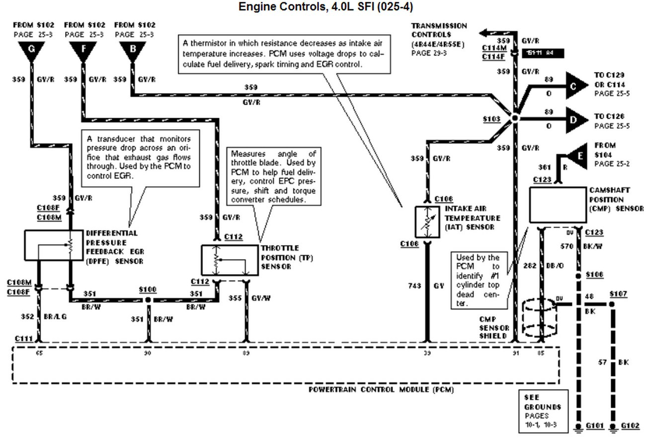 hight resolution of 2002 ford explorer wiring harness