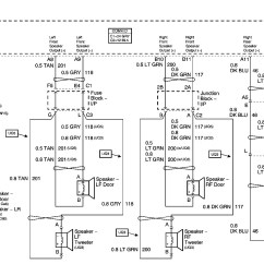 2006 Impala Factory Stereo Wiring Diagram Oil Failure Control 2004 Gmc Yukon Radio Library