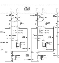 2006 gmc envoy bose stereo wiring diagram [ 1257 x 866 Pixel ]