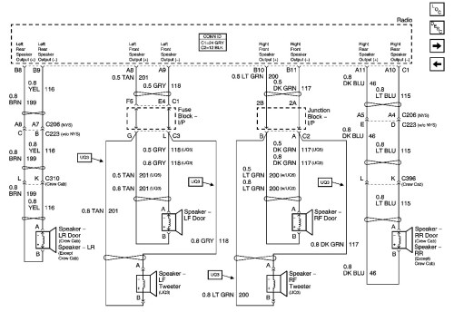 small resolution of 2006 gmc envoy bose stereo wiring diagram